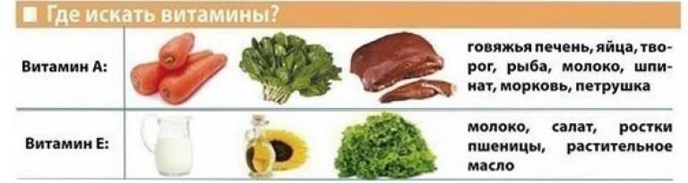 того, сохнут руки причина каких витаминов не хватает является нательной