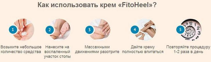 Fitoheel крем от пяточной шпоры цена