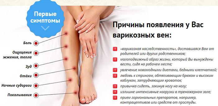 Основные причины и симптомы
