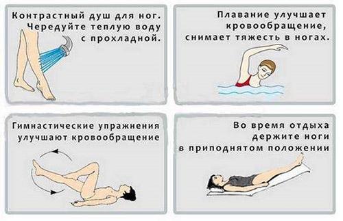 Особенности терапии