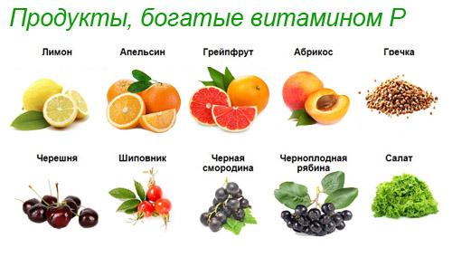 Продукты с витамином Р