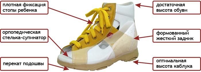 Антивальгусная обувь