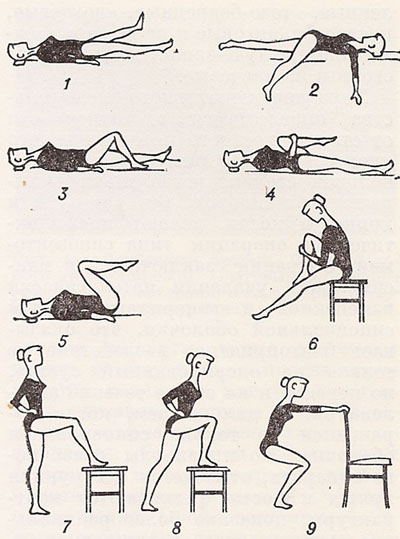 Причины возникновения хруста суставов