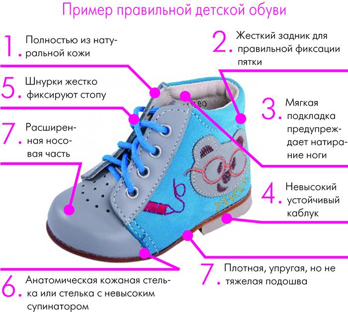 Пример правильного подбора ботинок