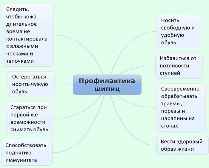 узоры крючком для начинающих с описанием и фото