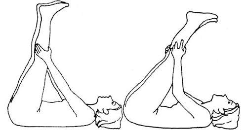 Растяжка сухожилий