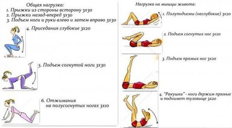Упражнения для всего тела для девушек в домашних условиях