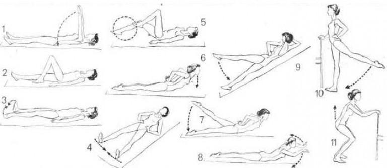 какие упражнения нужно делать при артрите коленного сустава