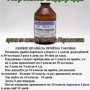 Метод доктора Неумывакина