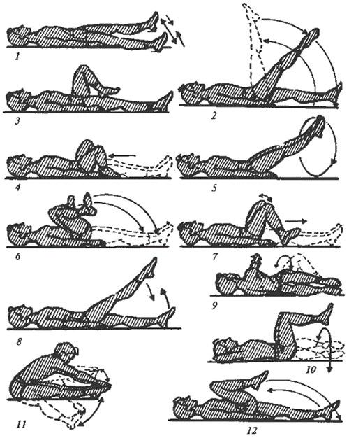 Упражнения на полу
