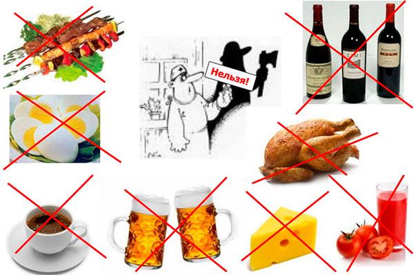 Что запрещается кушать