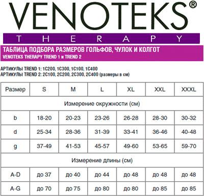 Изделия Venoteks