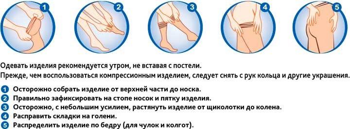 Как надеть белье