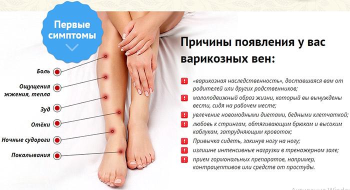 Причины появления недуга