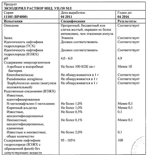 Состав Экзодерила