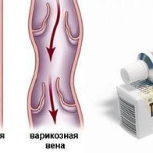 Эффективность Троксевазина