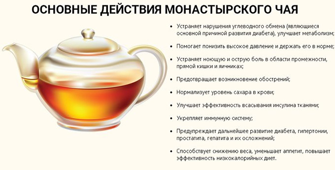 Эффективность чая от грибка