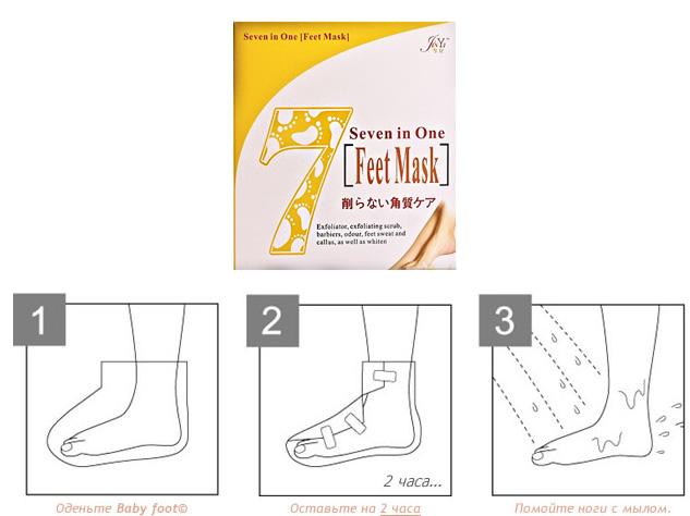 Инструкция к Feet Mask