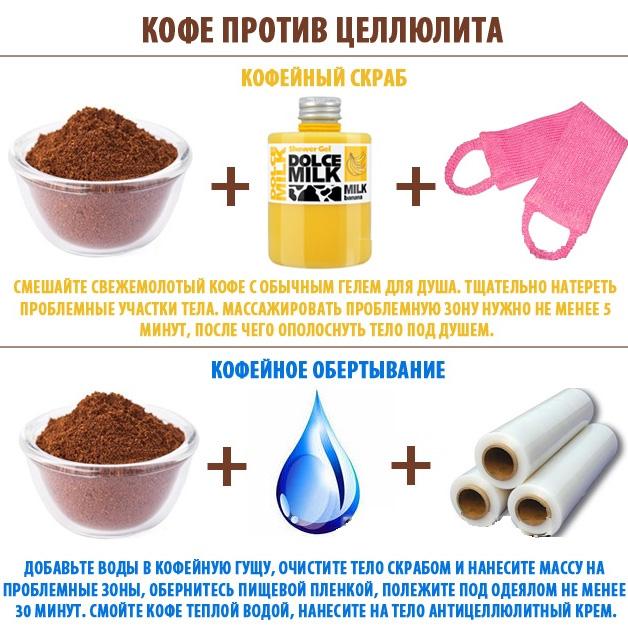 Кофейные скраб и обертывания