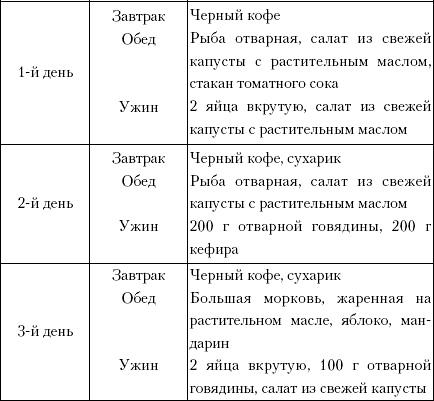 Пример меню
