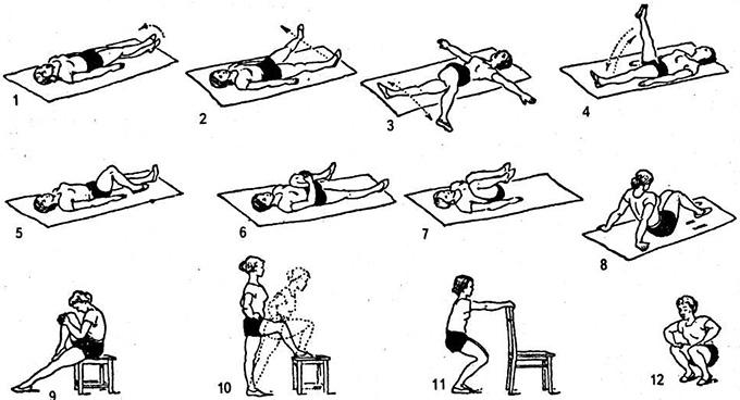 Разработка коленных суставов