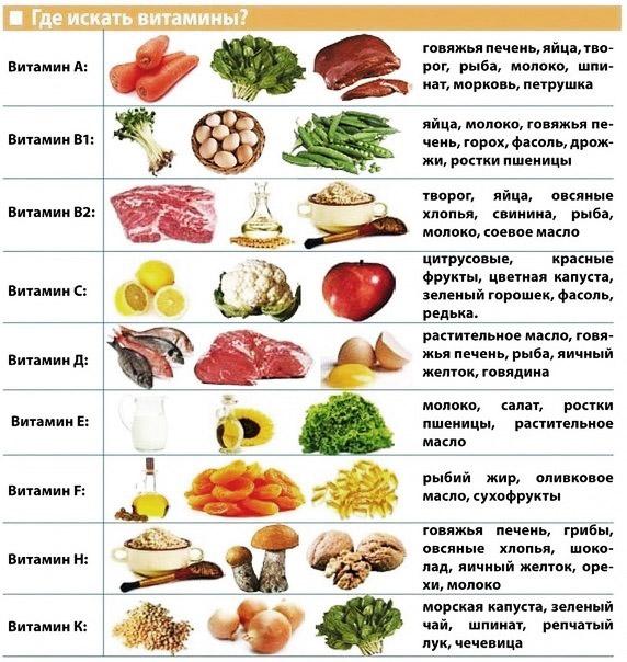Какие продукты нельзя есть при артрозе тазобедренного сустава thumbnail