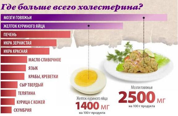 Особенности рациона питания