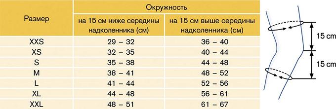 Размеры бандажей
