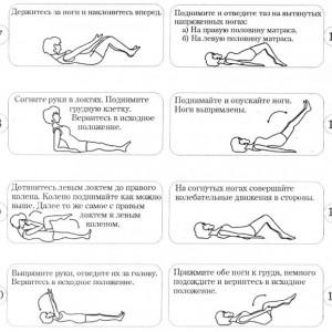 Упражнения без применения тренажера